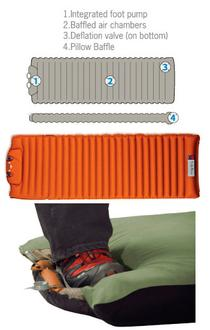 Cosmo Insulated Air Pad