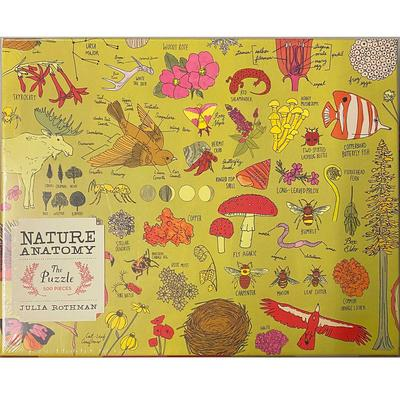 Nature Anatomy Puzzle
